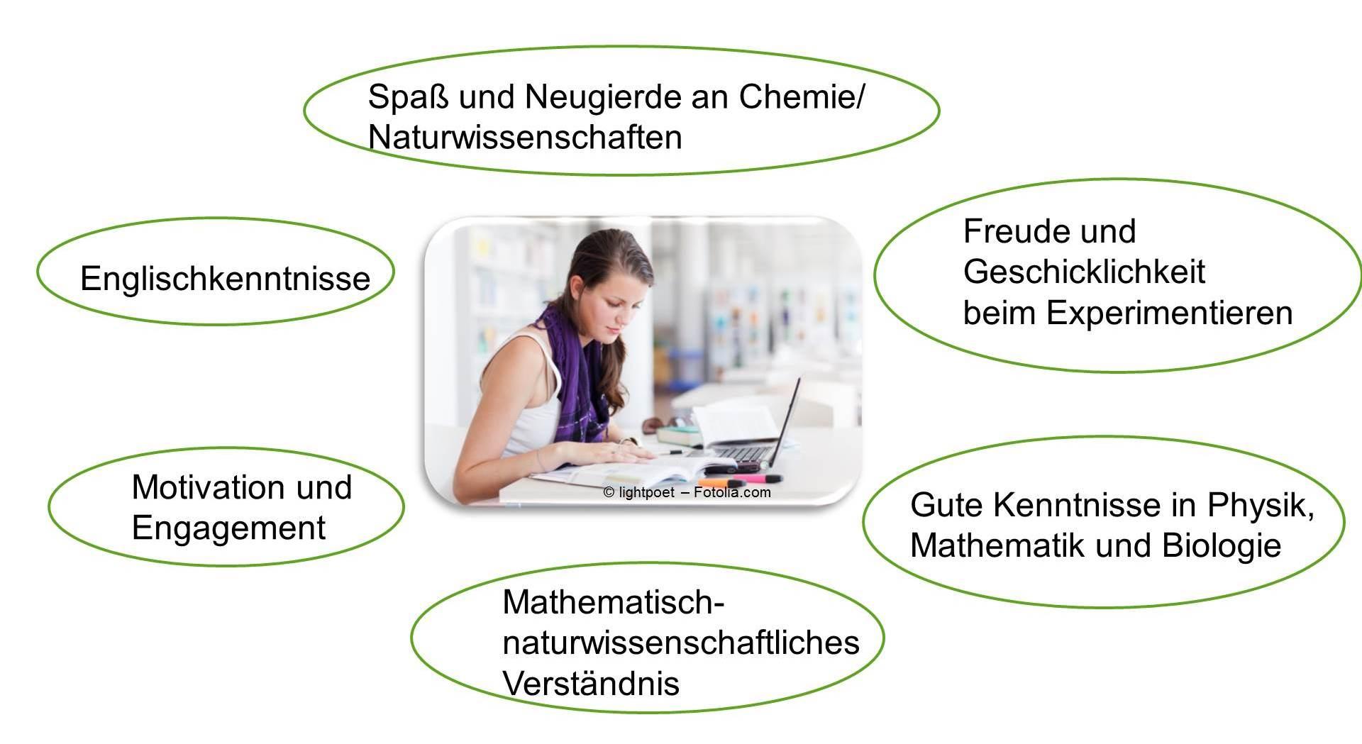 Chemiker Voraussetzungen